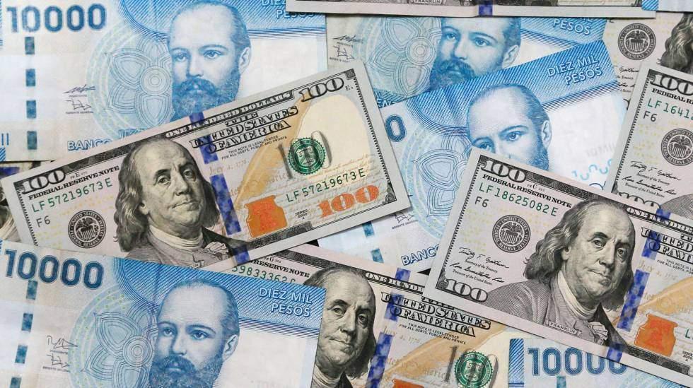 Dolar Peso Chileno