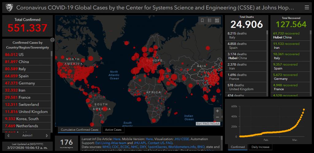 Mapa de Seguimiento del Coronavirus (COVID-19)