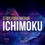 Video tutorial ichimoku