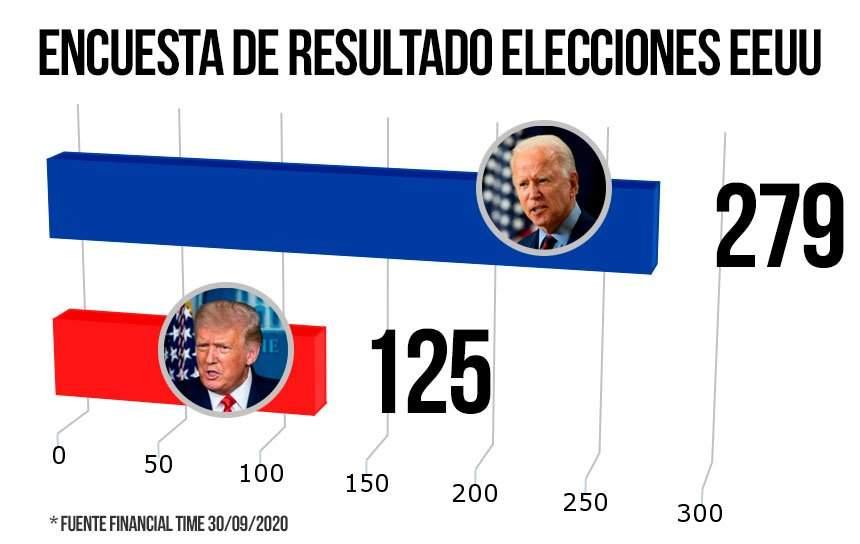meta-chart-poll.biden-vs-trump3