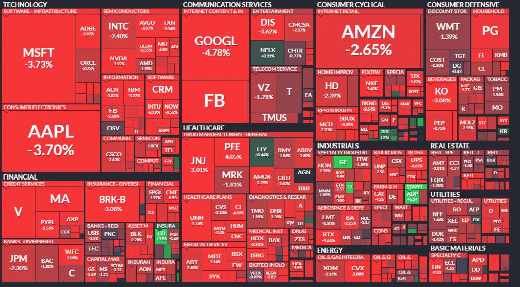 Heatmap del S&P 500 - 28.10.20