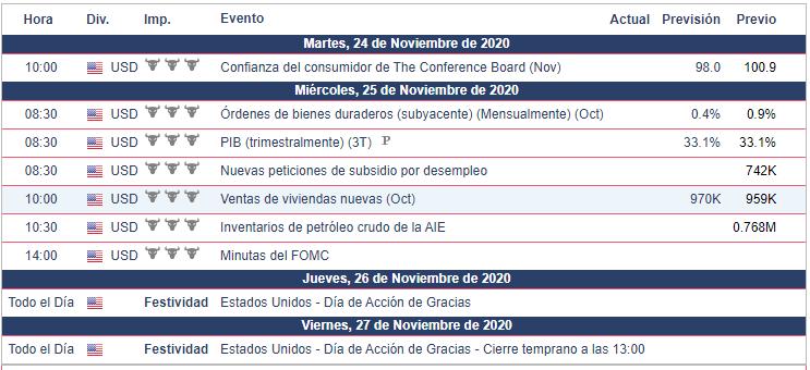 Calendario Económico Semana del 23 al 29 de noviembre.