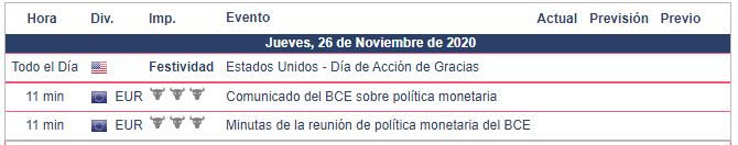 Calendario Económico - 26.11.20