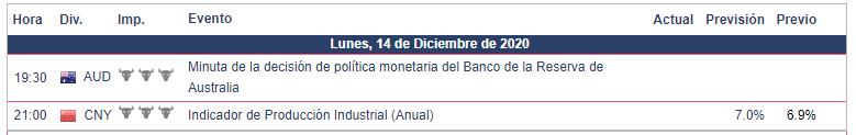 Calendario Económico - 14.12.20