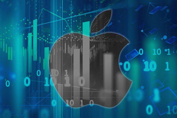 apple (AAPL) trading stock