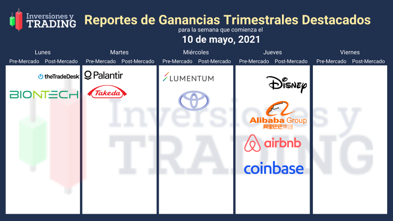 Reportes Trimestrales